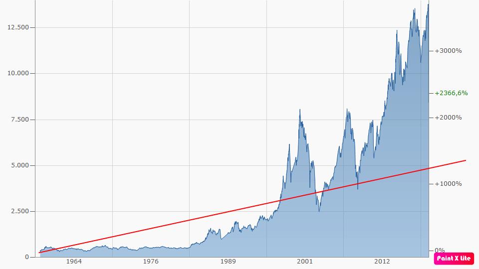 Börsencrash 1.Halbjahr 2020